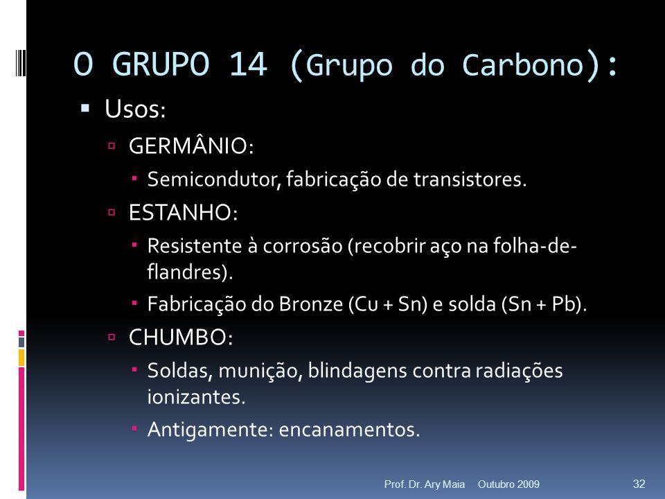 O GRUPO 14 ( Grupo do Carbono ): Usos: GERMÂNIO: Semicondutor, fabricação de transistores. ESTANHO: Resistente à corrosão (recobrir aço na folha-de- f
