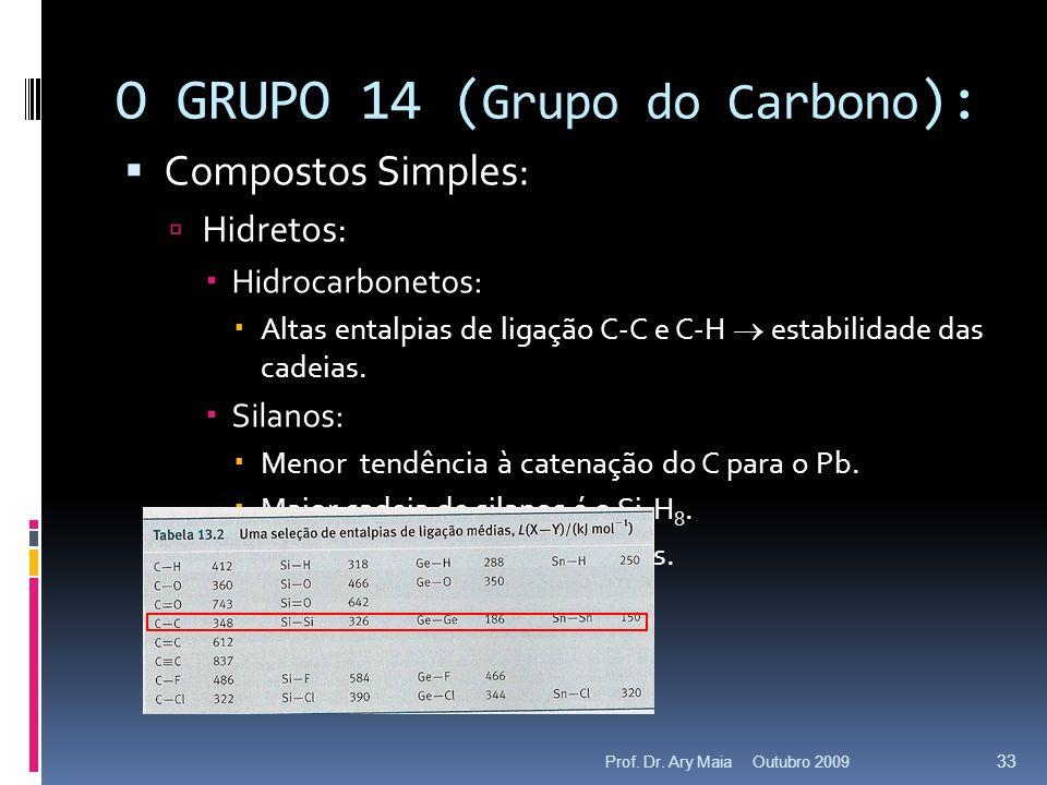 O GRUPO 14 ( Grupo do Carbono ): Compostos Simples: Hidretos: Hidrocarbonetos: Altas entalpias de ligação C-C e C-H estabilidade das cadeias. Silanos:
