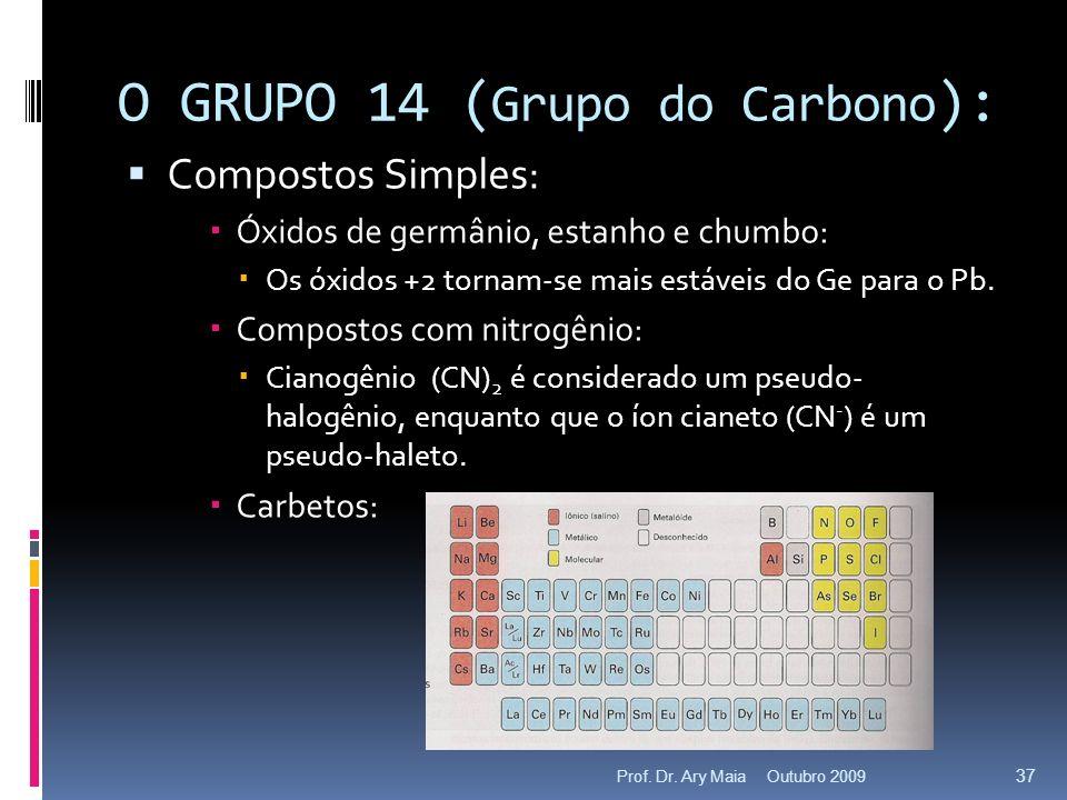 O GRUPO 14 ( Grupo do Carbono ): Compostos Simples: Óxidos de germânio, estanho e chumbo: Os óxidos +2 tornam-se mais estáveis do Ge para o Pb. Compos