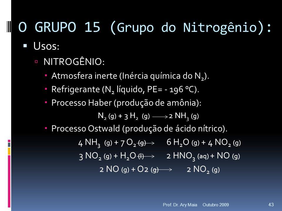 Usos: NITROGÊNIO: Atmosfera inerte (Inércia química do N 2 ). Refrigerante (N 2 líquido, PE= - 196 o C). Processo Haber (produção de amônia): N 2 (g)