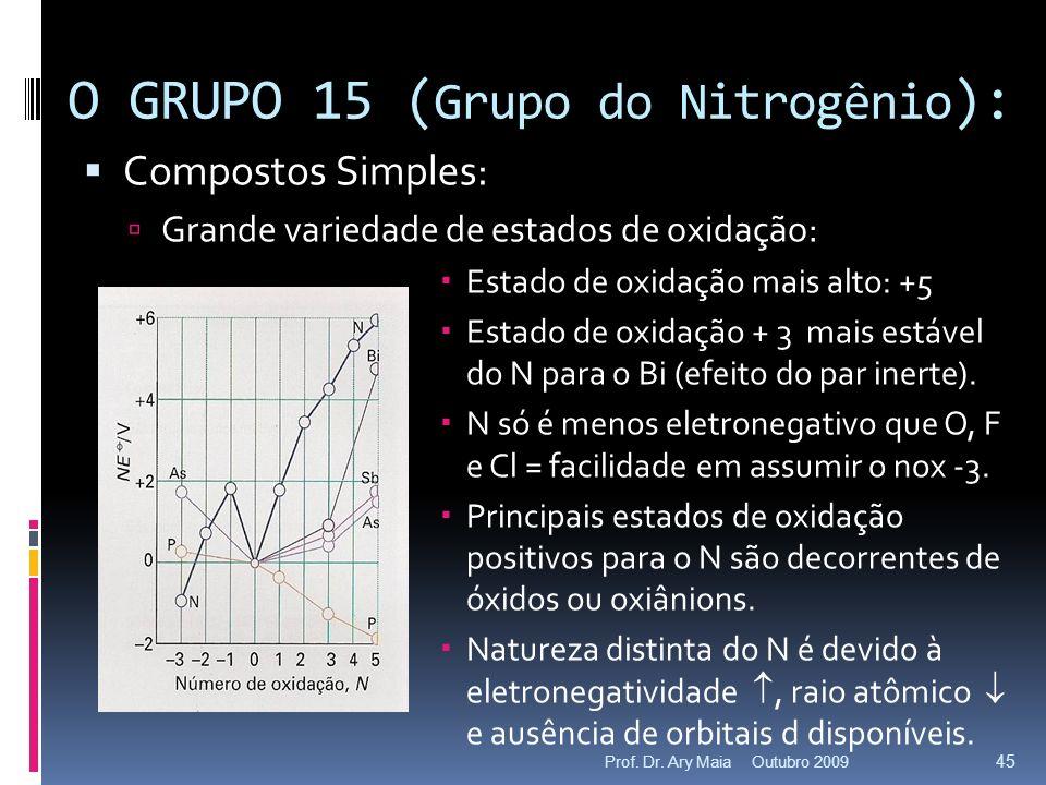 Compostos Simples: Grande variedade de estados de oxidação: Estado de oxidação mais alto: +5 Estado de oxidação + 3 mais estável do N para o Bi (efeit