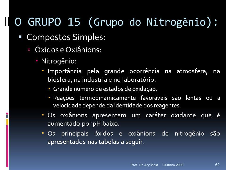 Compostos Simples: Óxidos e Oxiânions: Nitrogênio: Importância pela grande ocorrência na atmosfera, na biosfera, na indústria e no laboratório. Grande