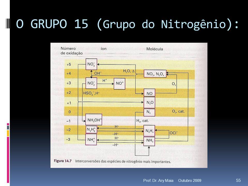 Outubro 2009Prof. Dr. Ary Maia 55 O GRUPO 15 ( Grupo do Nitrogênio ):