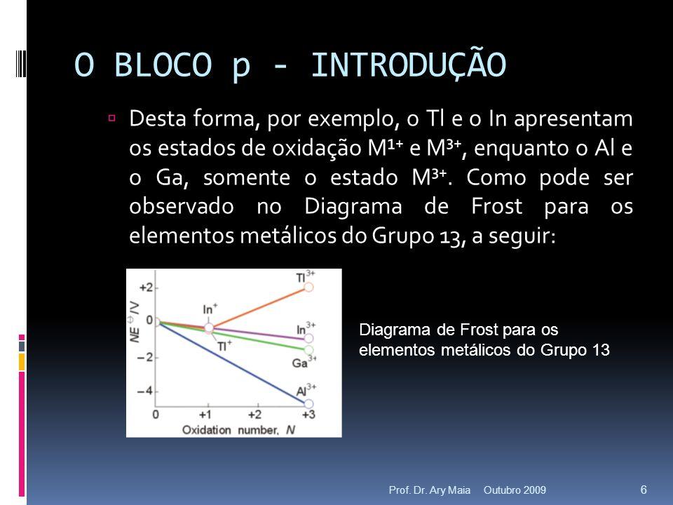 O BLOCO p - INTRODUÇÃO Desta forma, por exemplo, o Tl e o In apresentam os estados de oxidação M¹ + e M³ +, enquanto o Al e o Ga, somente o estado M³
