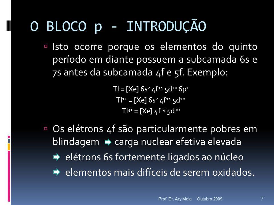 O BLOCO p - INTRODUÇÃO Isto ocorre porque os elementos do quinto período em diante possuem a subcamada 6s e 7s antes da subcamada 4f e 5f. Exemplo: Tl
