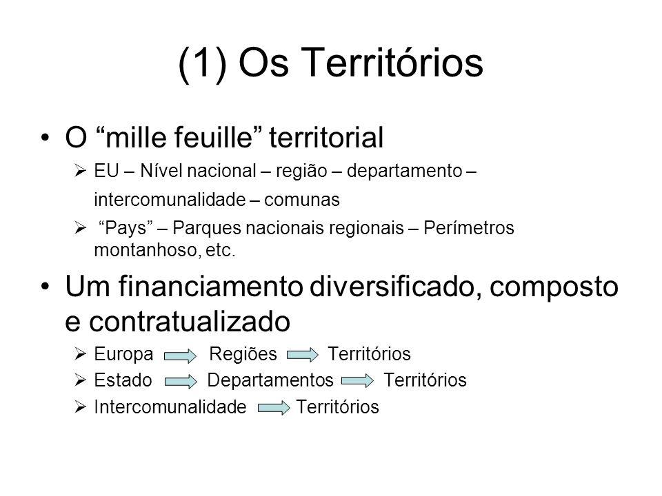 (1) Os Territórios O mille feuille territorial EU – Nível nacional – região – departamento – intercomunalidade – comunas Pays – Parques nacionais regi
