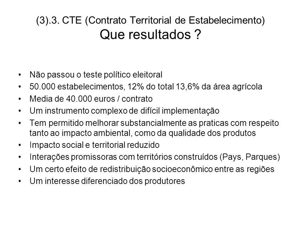 (3).3. CTE (Contrato Territorial de Estabelecimento) Que resultados ? Não passou o teste político eleitoral 50.000 estabelecimentos, 12% do total 13,6