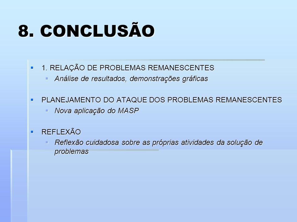 8. CONCLUSÃO 1. RELAÇÃO DE PROBLEMAS REMANESCENTES 1. RELAÇÃO DE PROBLEMAS REMANESCENTES Análise de resultados, demonstrações gráficas Análise de resu