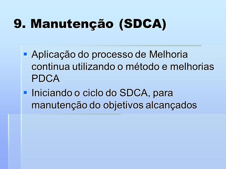 9. Manutenção (SDCA) Aplicação do processo de Melhoria continua utilizando o método e melhorias PDCA Aplicação do processo de Melhoria continua utiliz
