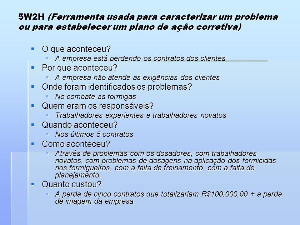 5W2H (Ferramenta usada para caracterizar um problema ou para estabelecer um plano de ação corretiva) O que aconteceu? O que aconteceu? A empresa está