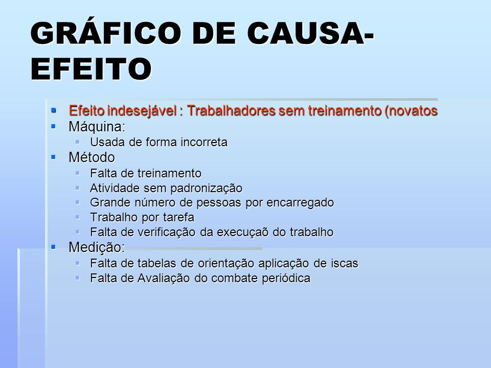 GRÁFICO DE CAUSA- EFEITO Efeito indesejável : Trabalhadores sem treinamento (novatos Efeito indesejável : Trabalhadores sem treinamento (novatos Máqui