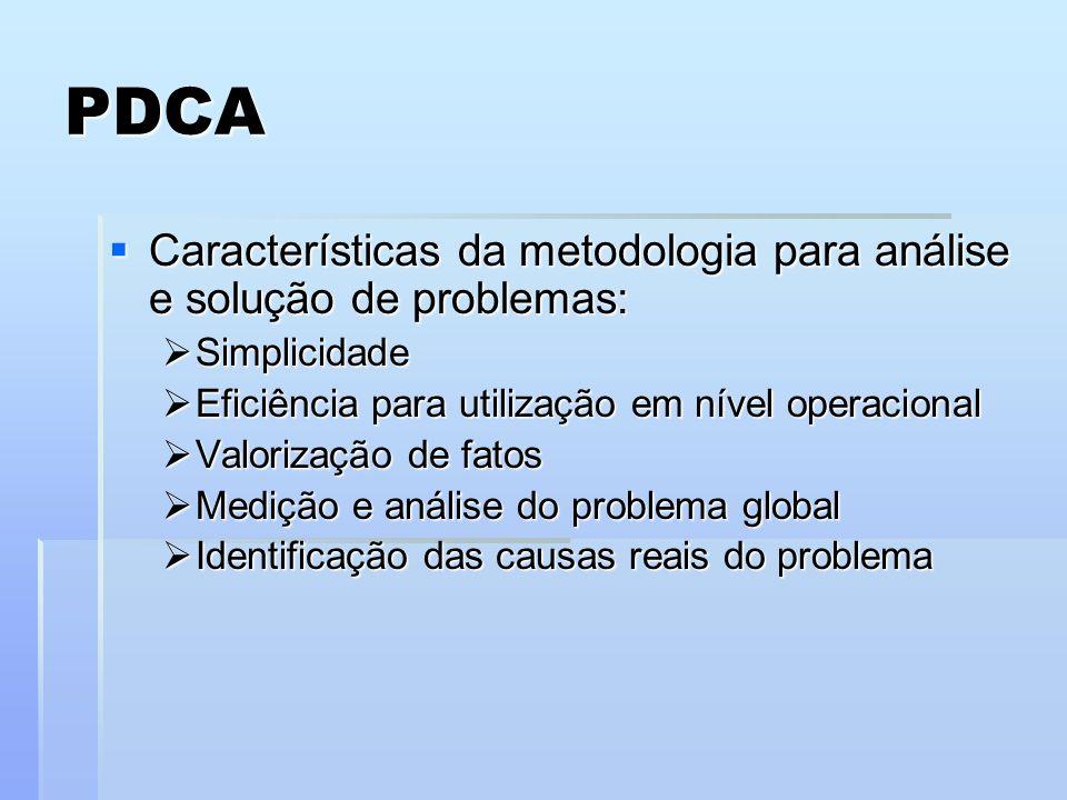 PDCA Características da metodologia para análise e solução de problemas: Características da metodologia para análise e solução de problemas: Simplicid