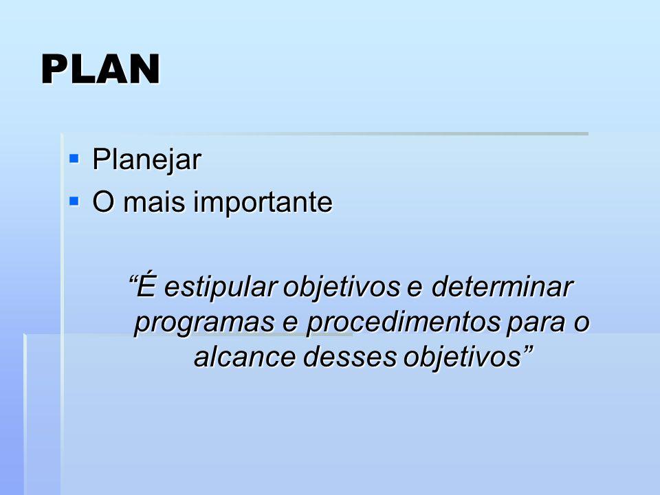 PLAN Planejar Planejar O mais importante O mais importante É estipular objetivos e determinar programas e procedimentos para o alcance desses objetivo