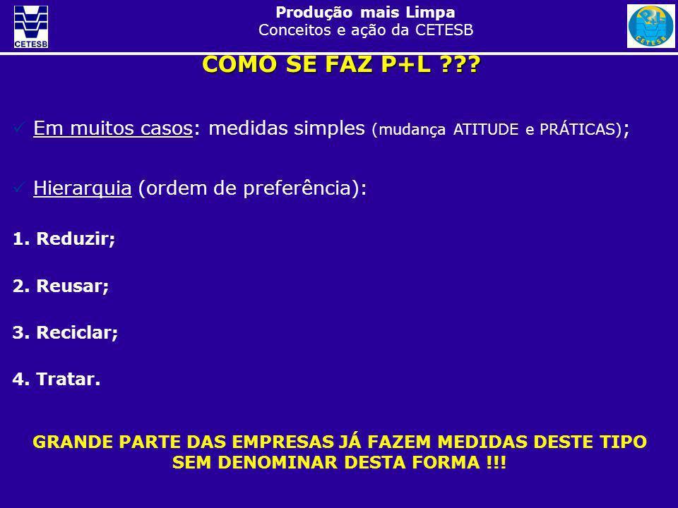 Produção mais Limpa Conceitos e ação da CETESB COMO SE FAZ P+L ??? Em muitos casos: medidas simples (mudança ATITUDE e PRÁTICAS) ; Hierarquia (ordem d