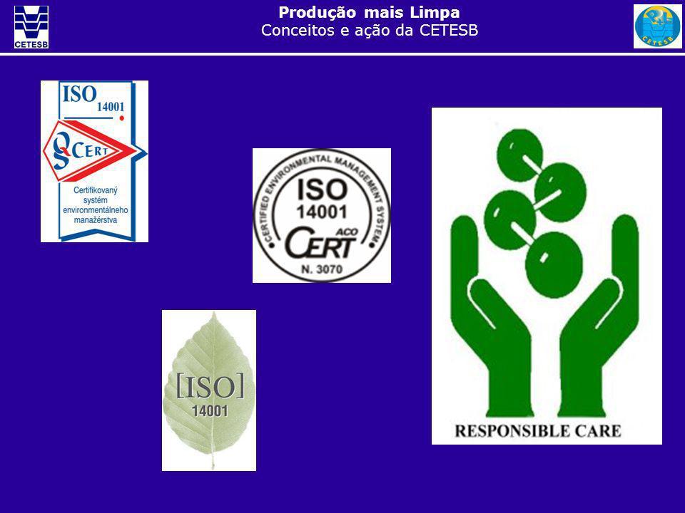 Produção mais Limpa Conceitos e ação da CETESB Implementação de P+L Fonte: SENAI/CPC