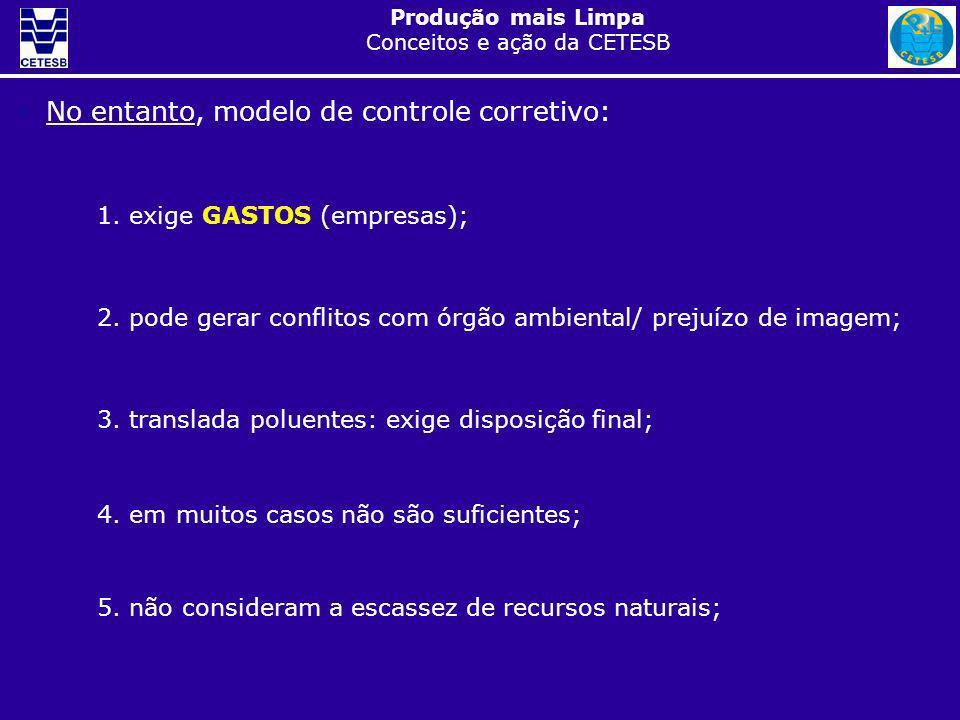 Produção mais Limpa Conceitos e ação da CETESB No entanto, modelo de controle corretivo: 1. exige GASTOS (empresas); 2. pode gerar conflitos com órgão