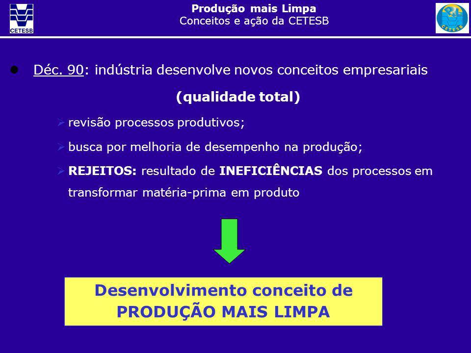 Produção mais Limpa Conceitos e ação da CETESB Déc. 90: indústria desenvolve novos conceitos empresariais (qualidade total) revisão processos produtiv