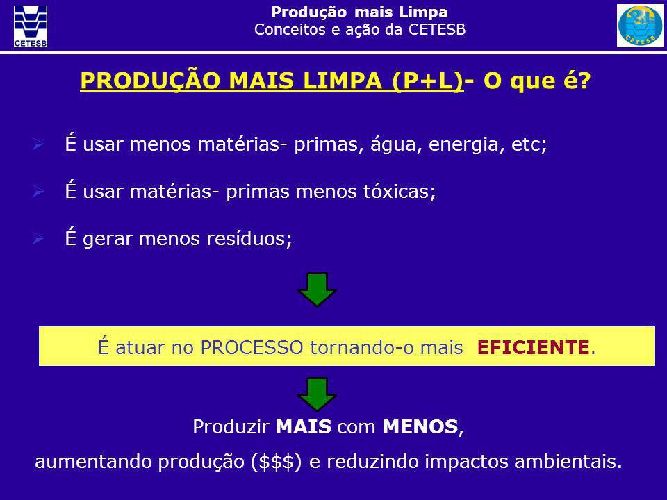 Produção mais Limpa Conceitos e ação da CETESB PRODUÇÃO MAIS LIMPA (P+L)- O que é? É usar menos matérias- primas, água, energia, etc; É usar matérias-
