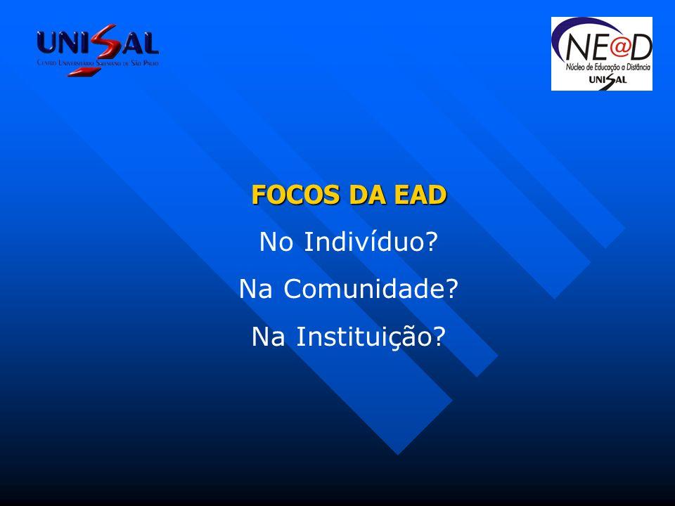 FOCOS DA EAD No Indivíduo Na Comunidade Na Instituição