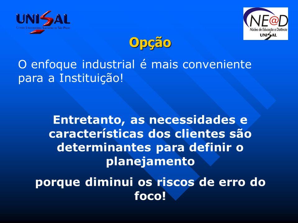 Opção O enfoque industrial é mais conveniente para a Instituição.