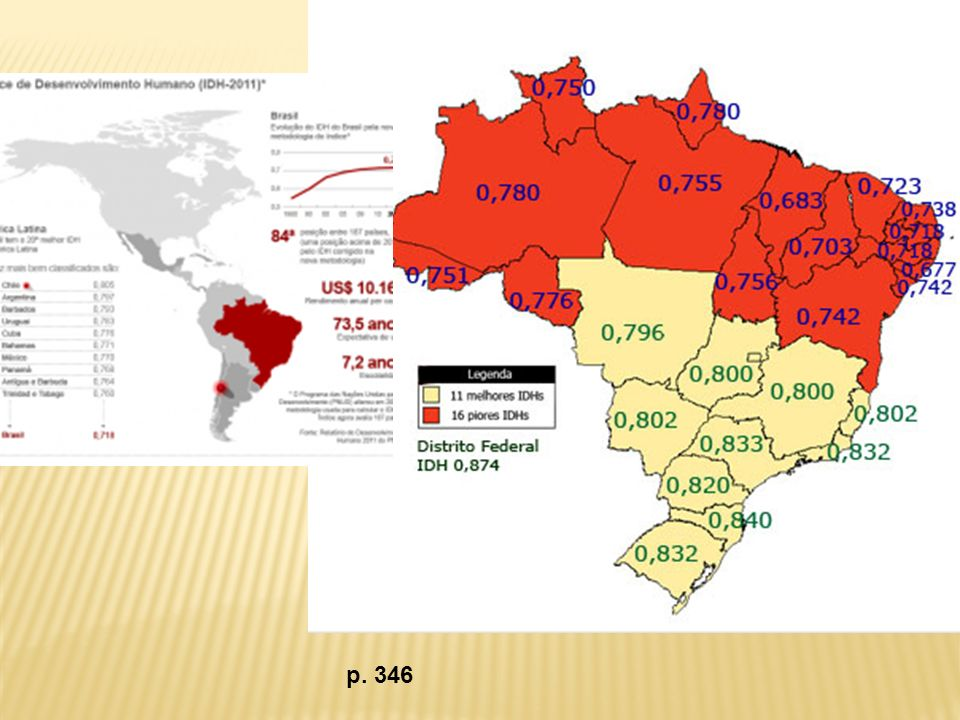 Taxa de Analfabetismo da população de 15 anos ou mais, por Unidade da Federação-2006.