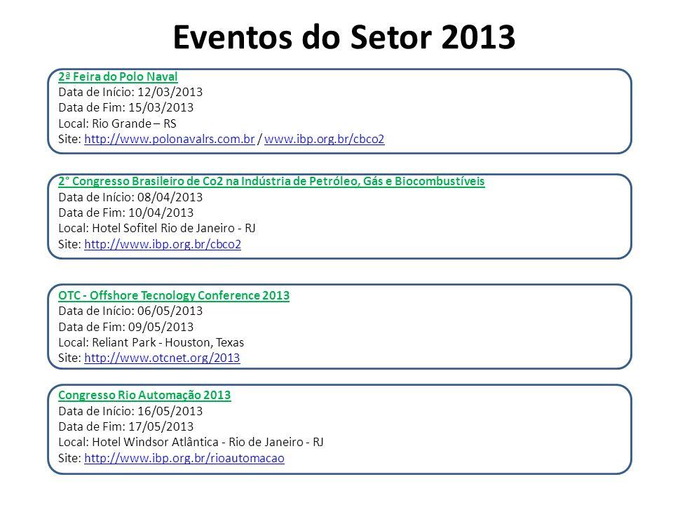 Eventos do Setor 2013 2ª Feira do Polo Naval Data de Início: 12/03/2013 Data de Fim: 15/03/2013 Local: Rio Grande – RS Site: http://www.polonavalrs.com.br / www.ibp.org.br/cbco2http://www.polonavalrs.com.brwww.ibp.org.br/cbco2 t 2° Congresso Brasileiro de Co2 na Indústria de Petróleo, Gás e Biocombustíveis Data de Início: 08/04/2013 Data de Fim: 10/04/2013 Local: Hotel Sofitel Rio de Janeiro - RJ Site: http://www.ibp.org.br/cbco2http://www.ibp.org.br/cbco2 OTC - Offshore Tecnology Conference 2013 Data de Início: 06/05/2013 Data de Fim: 09/05/2013 Local: Reliant Park - Houston, Texas Site: http://www.otcnet.org/2013http://www.otcnet.org/2013 Congresso Rio Automação 2013 Data de Início: 16/05/2013 Data de Fim: 17/05/2013 Local: Hotel Windsor Atlântica - Rio de Janeiro - RJ Site: http://www.ibp.org.br/rioautomacaohttp://www.ibp.org.br/rioautomacao