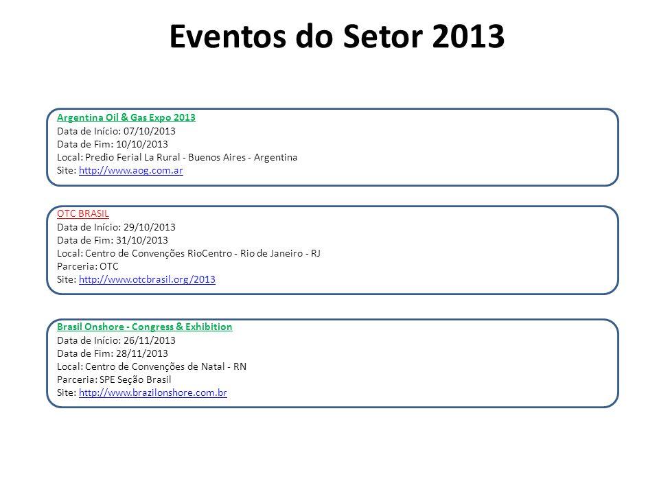 Eventos do Setor 2013 Argentina Oil & Gas Expo 2013 Data de Início: 07/10/2013 Data de Fim: 10/10/2013 Local: Predio Ferial La Rural - Buenos Aires - Argentina Site: http://www.aog.com.arhttp://www.aog.com.ar OTC BRASIL Data de Início: 29/10/2013 Data de Fim: 31/10/2013 Local: Centro de Convenções RioCentro - Rio de Janeiro - RJ Parceria: OTC Site: http://www.otcbrasil.org/2013http://www.otcbrasil.org/2013 Brasil Onshore - Congress & Exhibition Data de Início: 26/11/2013 Data de Fim: 28/11/2013 Local: Centro de Convenções de Natal - RN Parceria: SPE Seção Brasil Site: http://www.brazilonshore.com.brhttp://www.brazilonshore.com.br