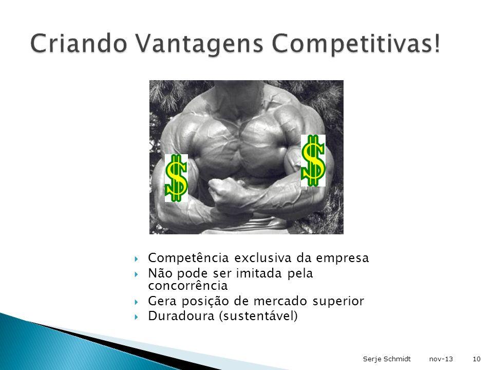 Competência exclusiva da empresa Não pode ser imitada pela concorrência Gera posição de mercado superior Duradoura (sustentável) nov-1310Serje Schmidt