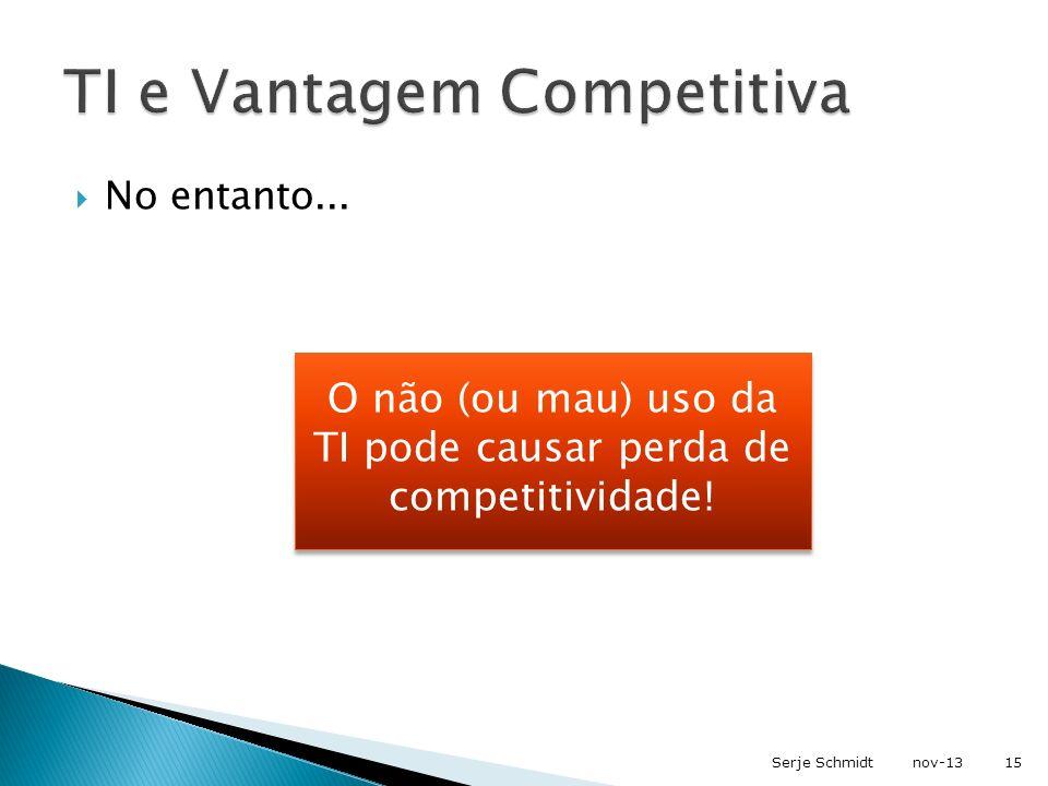 No entanto... O não (ou mau) uso da TI pode causar perda de competitividade! nov-1315Serje Schmidt