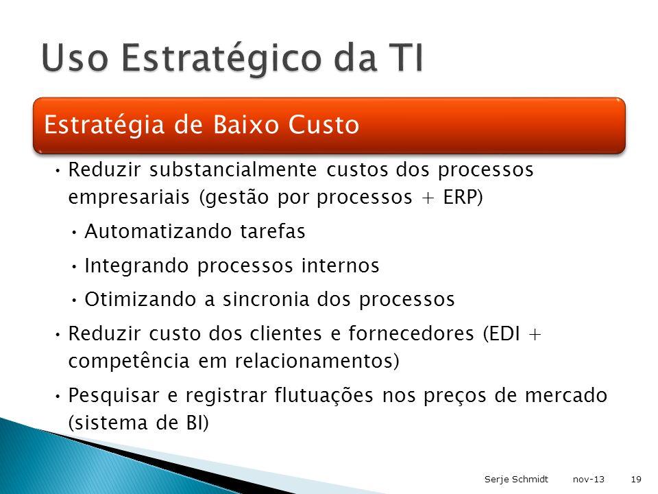 Estratégia de Baixo Custo Reduzir substancialmente custos dos processos empresariais (gestão por processos + ERP) Automatizando tarefas Integrando pro