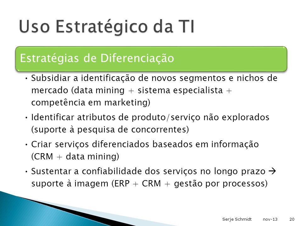 Estratégias de Diferenciação Subsidiar a identificação de novos segmentos e nichos de mercado (data mining + sistema especialista + competência em mar