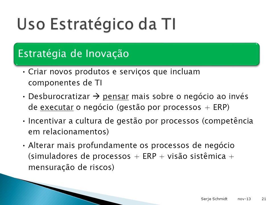 Estratégia de Inovação Criar novos produtos e serviços que incluam componentes de TI Desburocratizar pensar mais sobre o negócio ao invés de executar