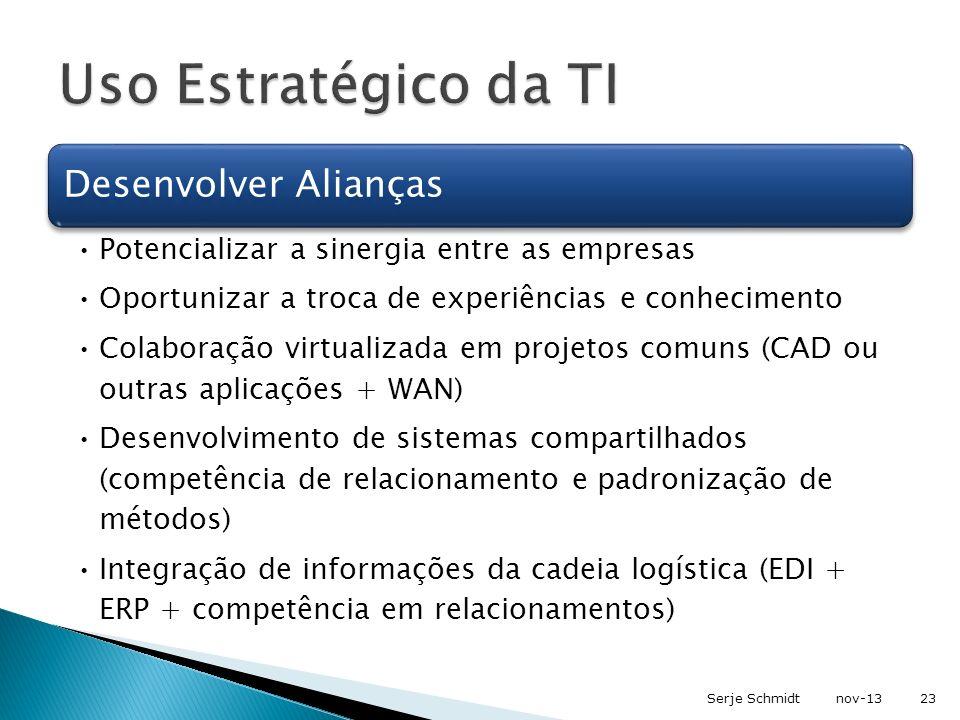 Desenvolver Alianças Potencializar a sinergia entre as empresas Oportunizar a troca de experiências e conhecimento Colaboração virtualizada em projeto