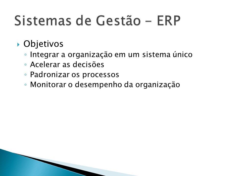 Objetivos Integrar a organização em um sistema único Acelerar as decisões Padronizar os processos Monitorar o desempenho da organização