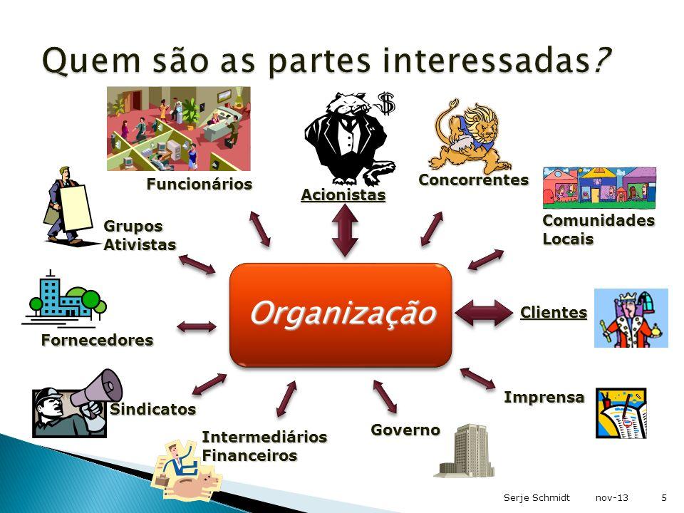 OrganizaçãoOrganização Intermediários Financeiros Governo Comunidades Locais Concorrentes Fornecedores Clientes Grupos Ativistas Sindicatos Imprensa A