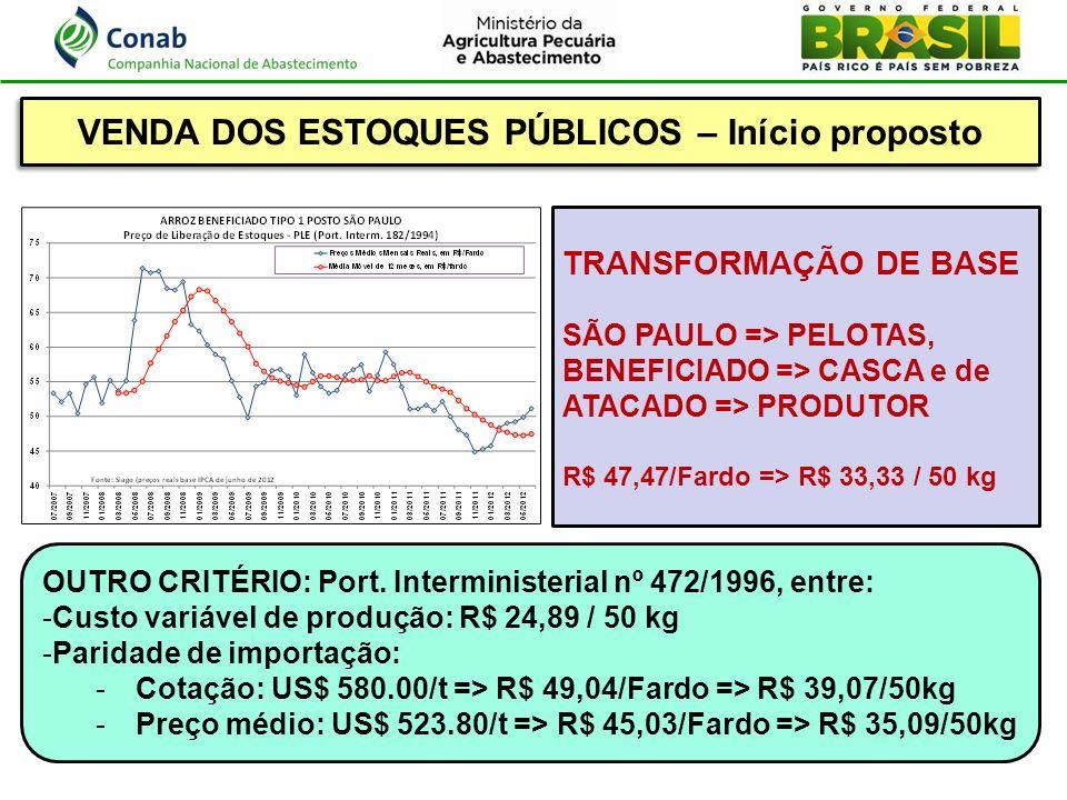 TRANSFORMAÇÃO DE BASE SÃO PAULO => PELOTAS, BENEFICIADO => CASCA e de ATACADO => PRODUTOR R$ 47,47/Fardo => R$ 33,33 / 50 kg OUTRO CRITÉRIO: Port. Int