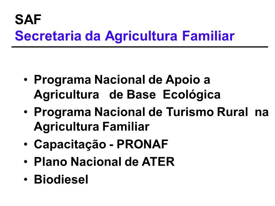 SAF Secretaria da Agricultura Familiar Programa Nacional de Apoio a Agricultura de Base Ecológica Programa Nacional de Turismo Rural na Agricultura Fa