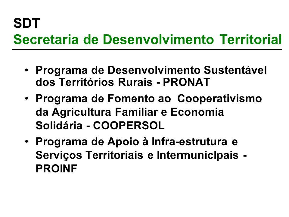Programa de Capacitação de Agentes de Desenvolvimento Ações de Apoio à Comercialização e Negócios da Agricultura Familiar Apoio na Elaboração de Planos e Projetos de Desenvolvimento Rural Sustentável SDT Secretaria de Desenvolvimento Territorial