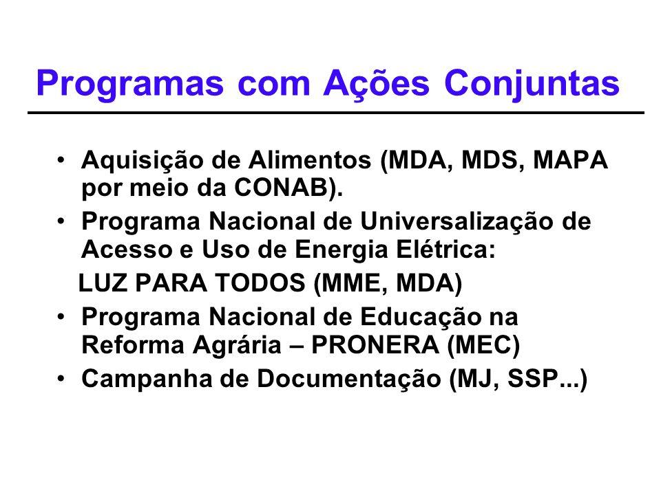 Programas com Ações Conjuntas Aquisição de Alimentos (MDA, MDS, MAPA por meio da CONAB). Programa Nacional de Universalização de Acesso e Uso de Energ