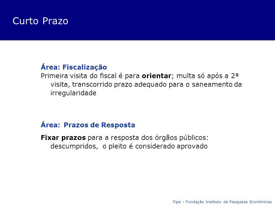 Curto Prazo Área: Fiscalização Primeira visita do fiscal é para orientar; multa só após a 2ª visita, transcorrido prazo adequado para o saneamento da