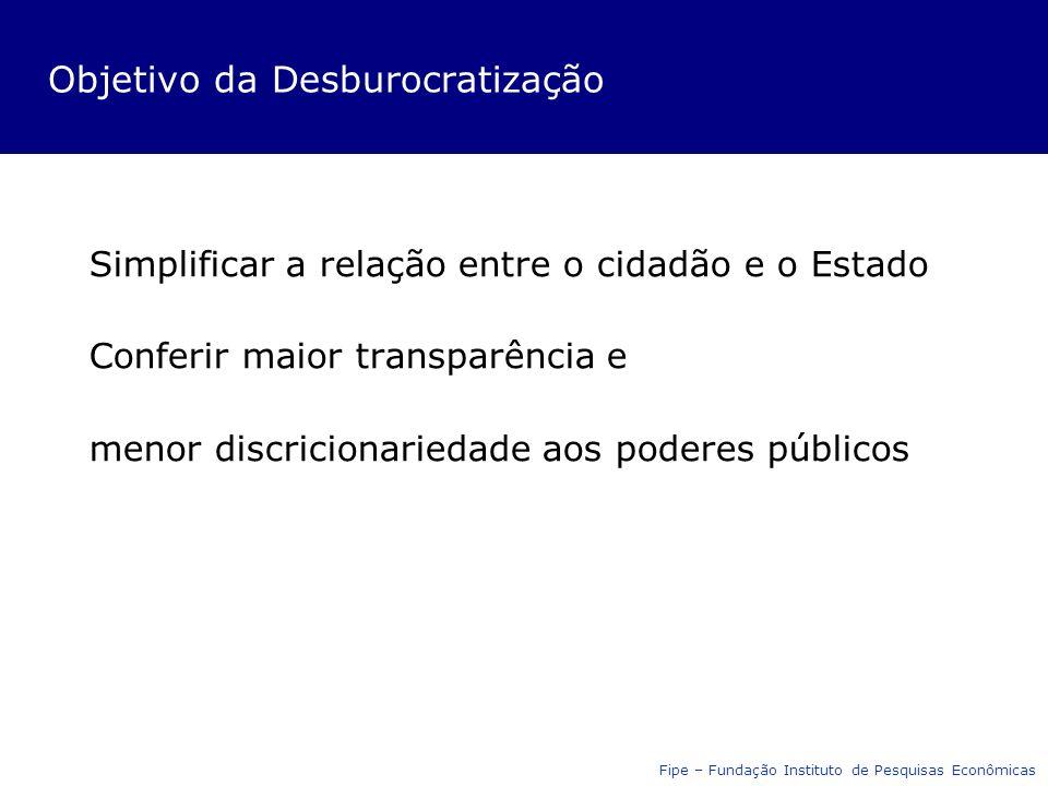 Objetivo da Desburocratização Simplificar a relação entre o cidadão e o Estado Conferir maior transparência e menor discricionariedade aos poderes públicos Fipe – Fundação Instituto de Pesquisas Econômicas
