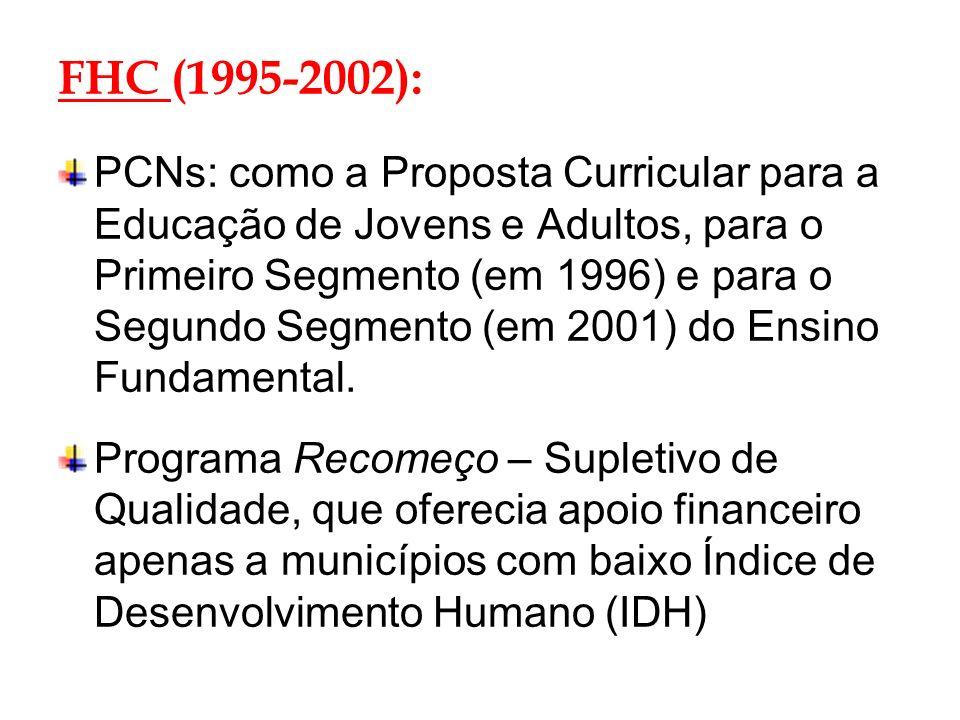FHC (1995-2002): Aprovação do FUNDEF (1996), com os vetos de FHC a contabilização de educandos de EJA para o cálculo dos recursos do Fundo.