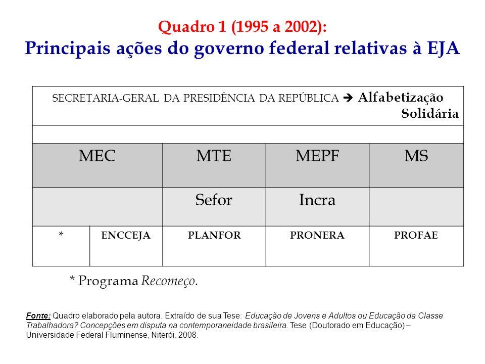 Alguns indicadores sobre as políticas de EJA no primeiro governo Lula (2003-2006): Apesar de se reconhecer que há um esforço do MEC em coordenar políticas próprias para EJA, não se alterou a concepção hegemônica no governo federal quanto ao modo de formular e compreender as ações para a EJA; sua realização por meio de políticas focais e dispersas em vários ministérios e demais órgãos, inclusive com ações fora do alcance do MEC ou que nem se identificam como pertencentes à modalidade continuaram a ocorrer.