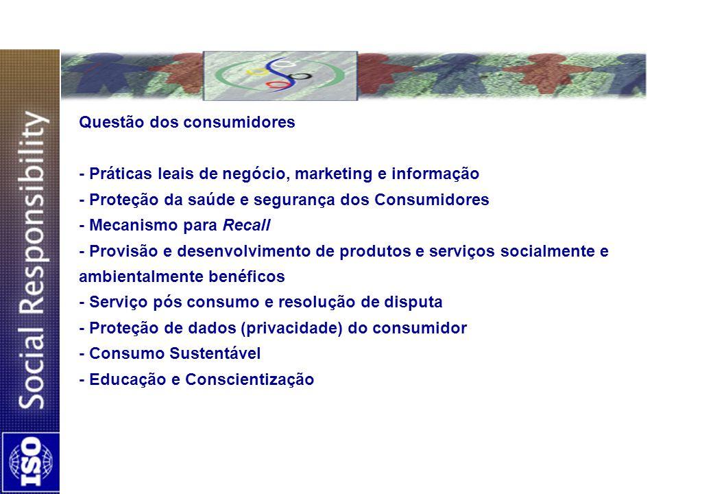 Questão dos consumidores - Práticas leais de negócio, marketing e informação - Proteção da saúde e segurança dos Consumidores - Mecanismo para Recall