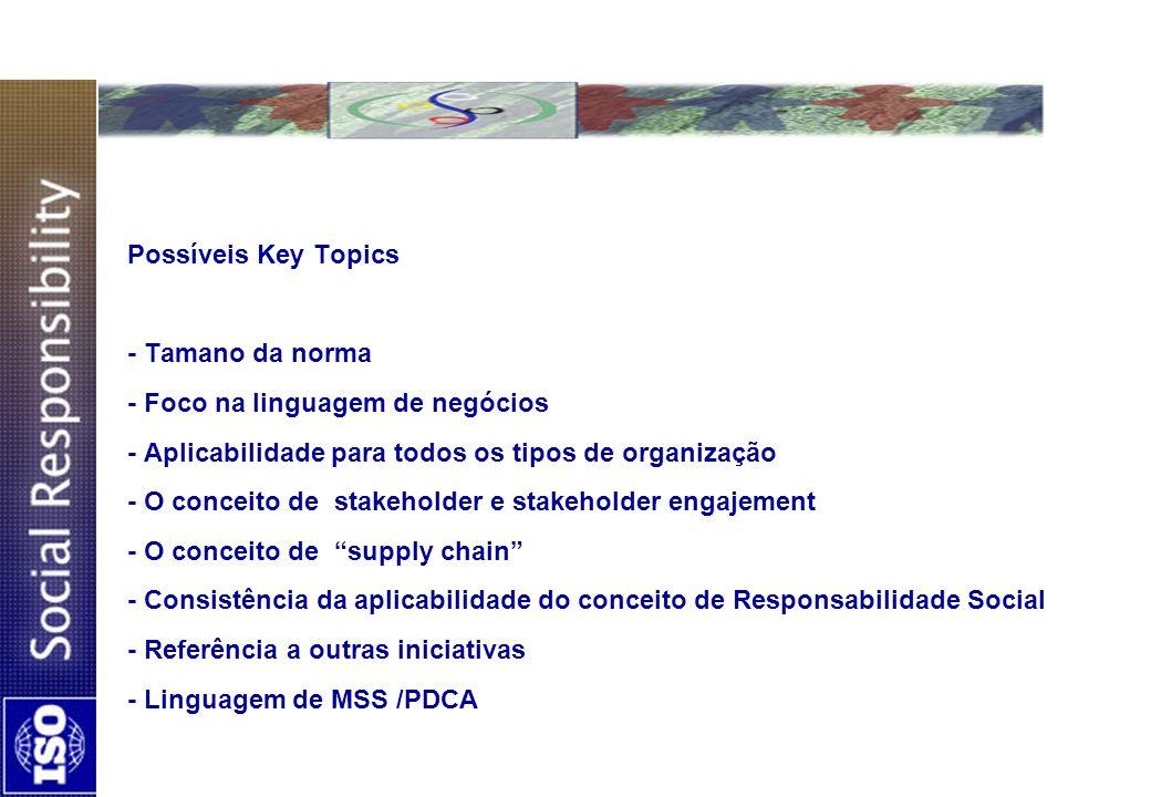 Possíveis Key Topics - Tamano da norma - Foco na linguagem de negócios - Aplicabilidade para todos os tipos de organização - O conceito de stakeholder
