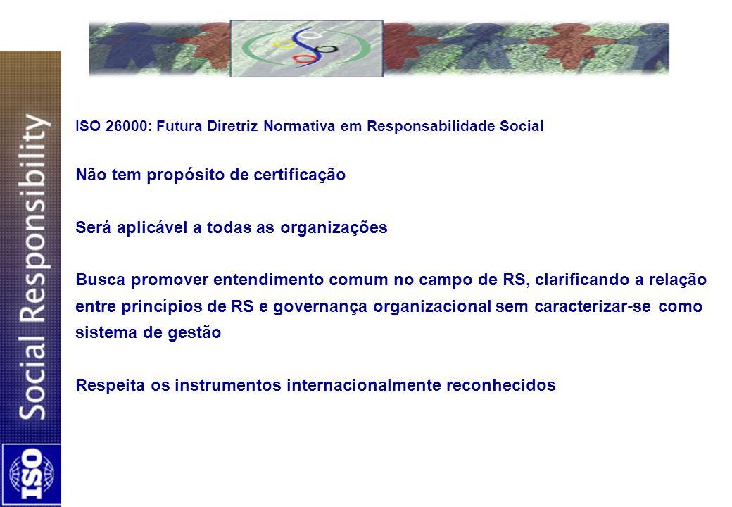 ISO 26000: Futura Diretriz Normativa em Responsabilidade Social Não tem propósito de certificação Será aplicável a todas as organizações Busca promove