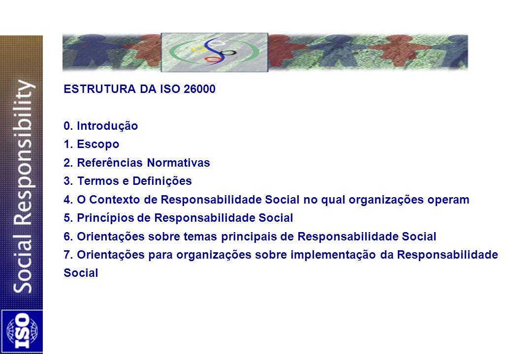 ESTRUTURA DA ISO 26000 0. Introdução 1. Escopo 2. Referências Normativas 3. Termos e Definições 4. O Contexto de Responsabilidade Social no qual organ