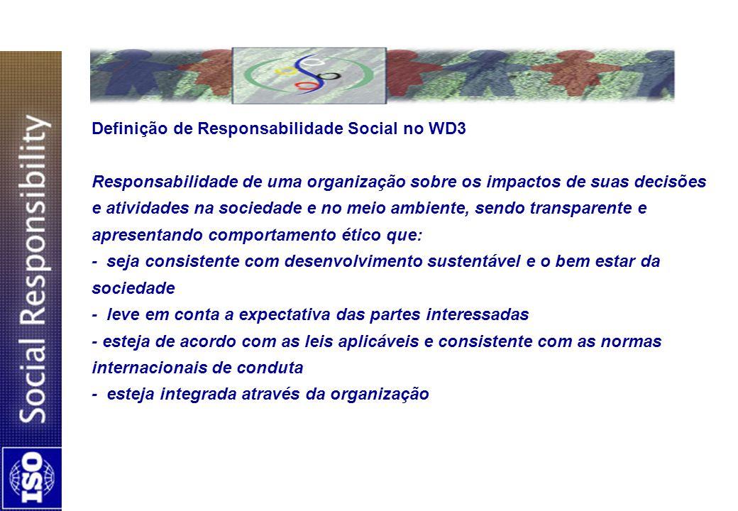 Definição de Responsabilidade Social no WD3 Responsabilidade de uma organização sobre os impactos de suas decisões e atividades na sociedade e no meio