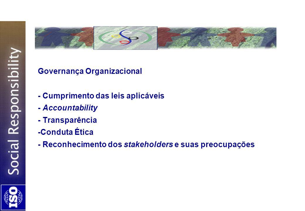 Governança Organizacional - Cumprimento das leis aplicáveis - Accountability - Transparência -Conduta Ética - Reconhecimento dos stakeholders e suas p