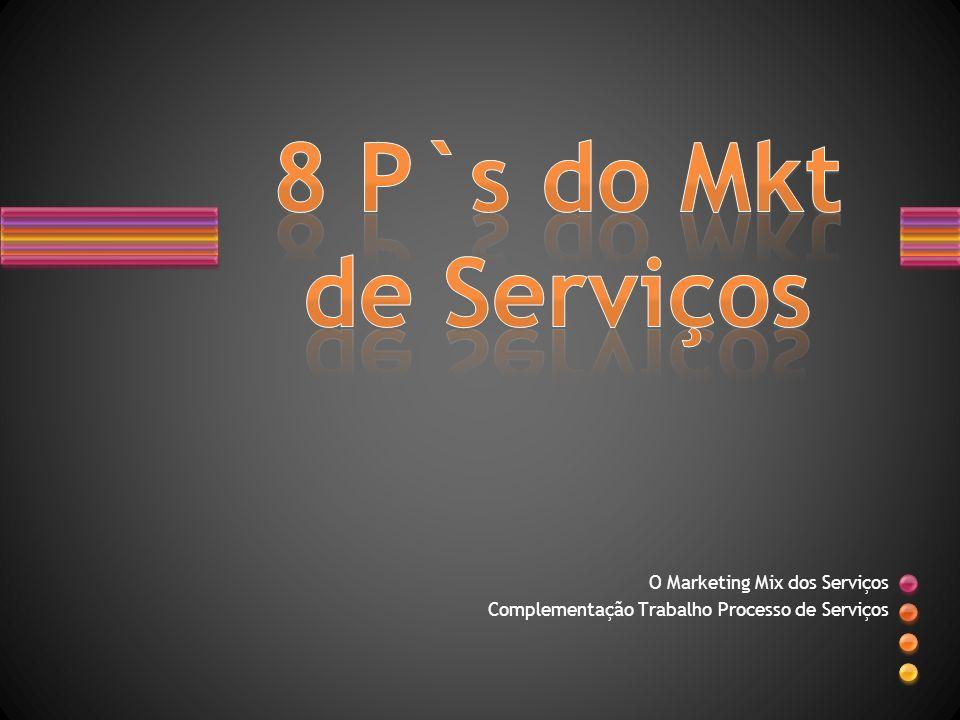 O Marketing Mix dos Serviços Complementação Trabalho Processo de Serviços